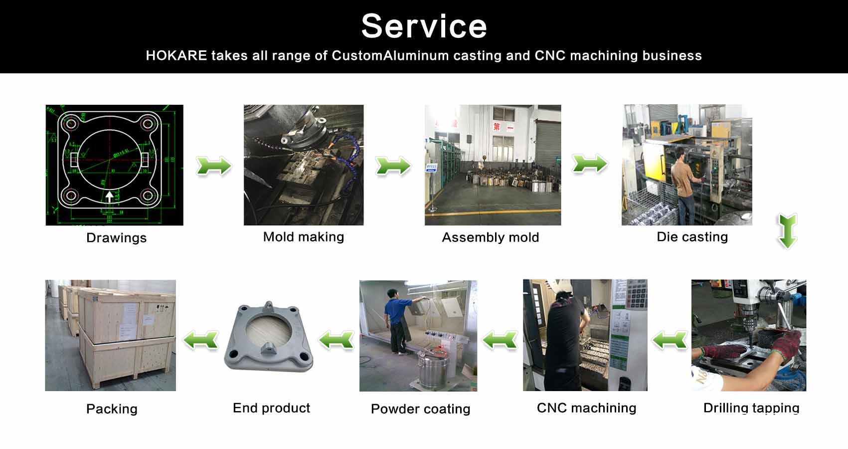 Aluminum Casting China Service